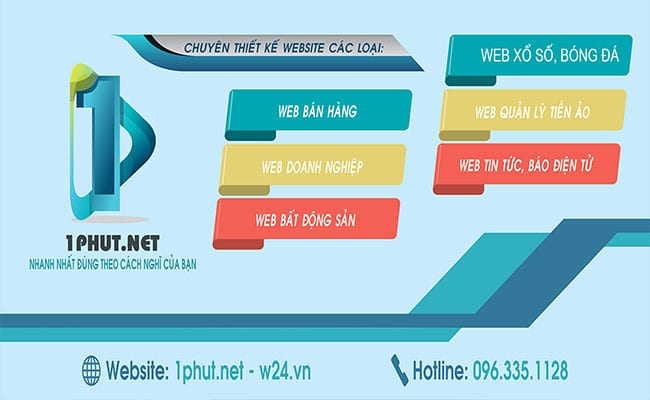 1phut.net
