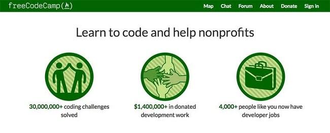 Website học lập trình cho người mới bắt đầu