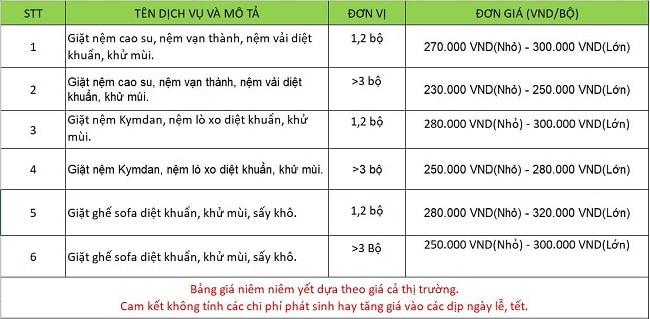 Bảng giá dịch vụ giặt nệm - Việt Nhật