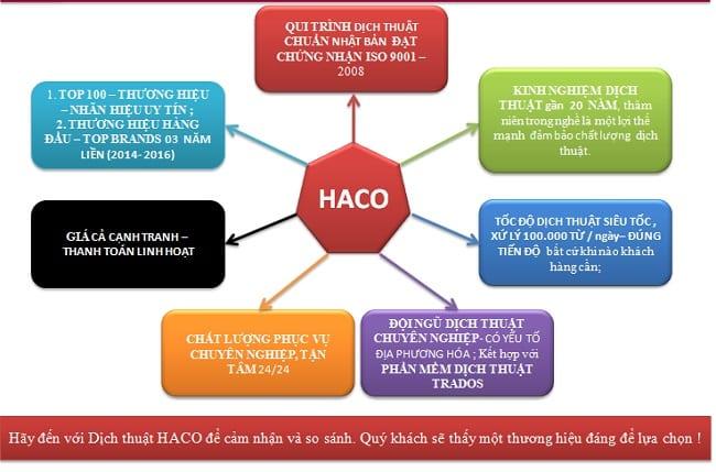 Ưu điểm công ty dịch thuật Haco